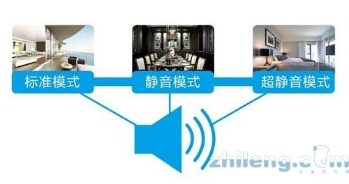 美的中央空调变频模块式风冷热泵机组新品上市