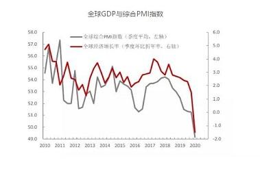 转子压缩机出口增长超预期,后市能否延续