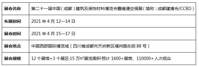 2021中国(成都)供热通风空调暨舒适家居系统展览会