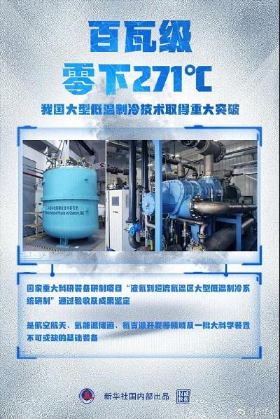 液氦到超流氦温区大型低温制冷系统研制取得重大突破